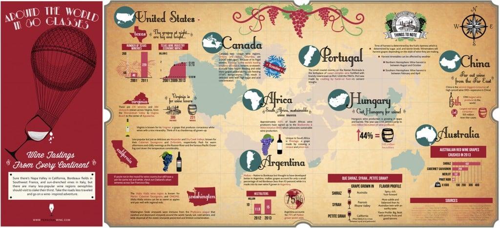 wines-from-around-the-world
