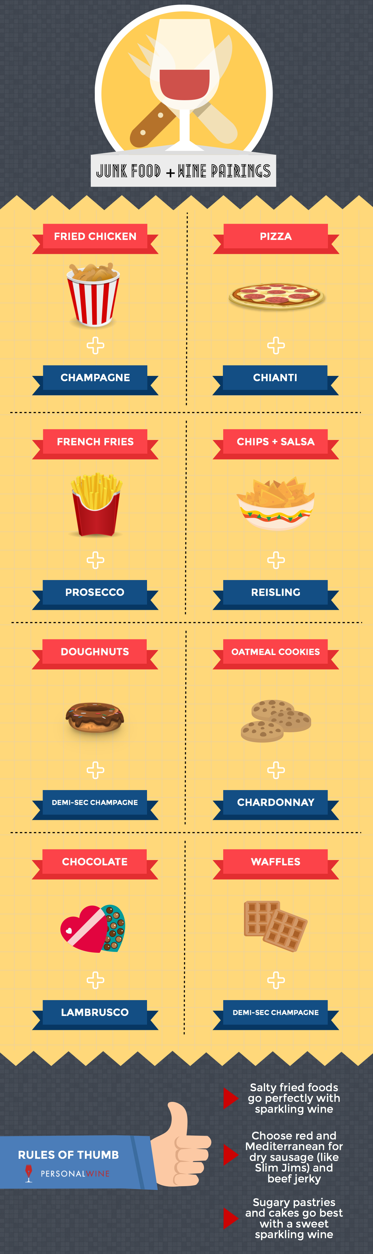 junk-food-and-wine-pairings
